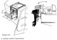 Общий вид и принцип работы кронштейна