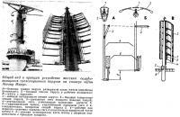 Общий вид и принцип устройства жестких парусов на танкере «Шин Айтоку Мару»