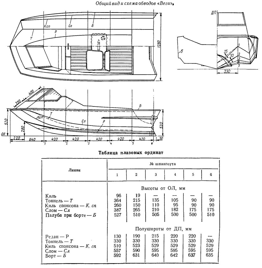 Общий вид и схема обводов «Веги»