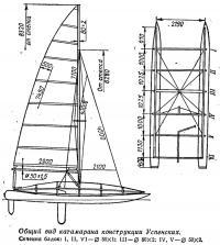 Общий вид катамарана конструкции Успенских