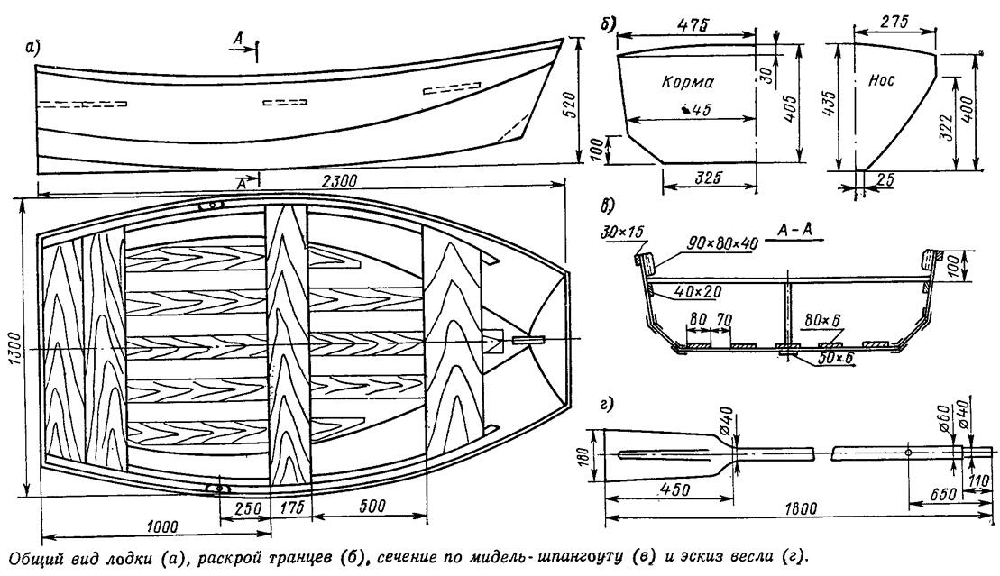 Лодка своими руками чертежи размеры фото