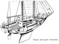 Общий вид шхуны «Гринада»