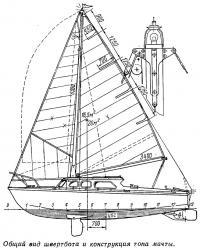 Общий вид швертбота и конструкция топа мачты