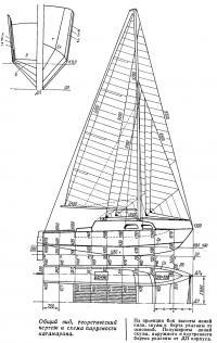 Общий вид, теоретический чертеж и схема парусности катамарана