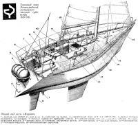 Общий вид яхты «Марина»