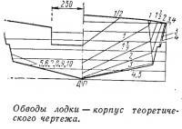 Обводы лодки — корпус теоретического чертежа