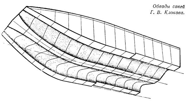лодка обводы сани фокса