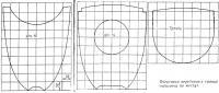 Очертания переборок и транца (пригонка по месту)