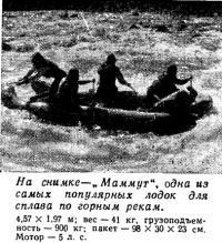 Одна из самых популярных лодок для сплава по горным рекам «Маммут»