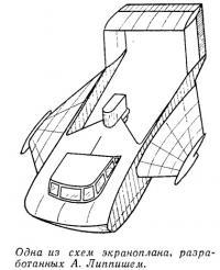 Одна из схем экраноплана разработанных А. Липпишем