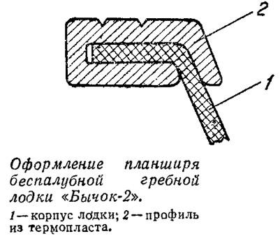 Оформление планширя беспалубной гребной лодки «Бычок-2»