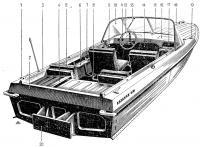 Основные отличия «Казанки-5М»