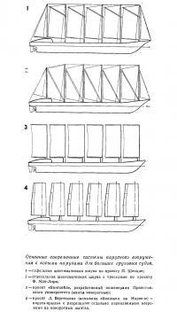 Основные современные системы парусного вооружения с косыми парусами для грузовых судов