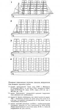 Основные современные системы прямого вооружения для грузовых судов