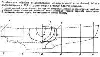 Особенности обводов и конструкции армоцементной яхты длиной 14 м