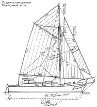 Парусное вооружение 10-метровой яхты