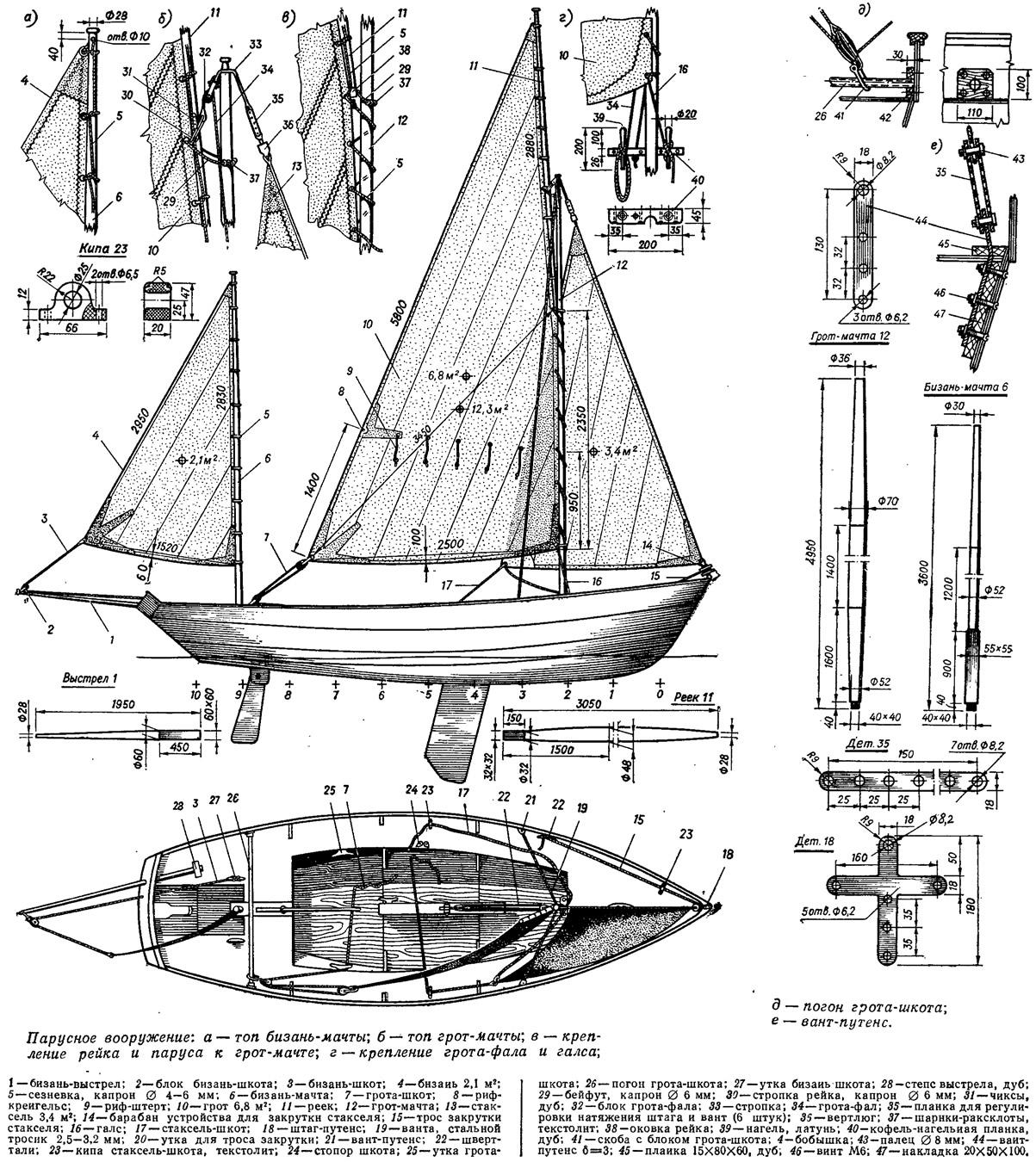 чертежи паруса для лодки