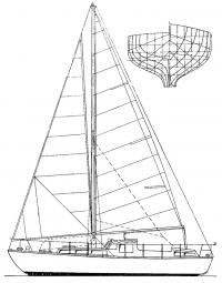 Парусное вооружение и теоретический корпус яхты