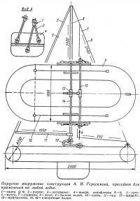 Парусное вооружение конструкции А. И. Герасимова, пригодное для применения на любой лодке
