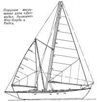 Парусное вооружение яхты «Диомидия Эксюленс» Мак-Карди и Родса