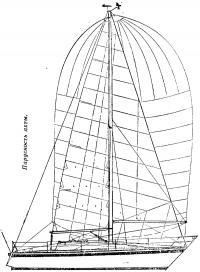Парусность яхты