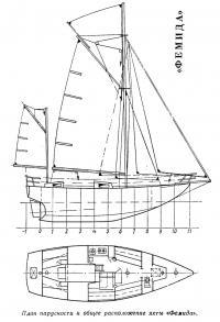 Пдан парусности и общее расположение яхты «Фемида»
