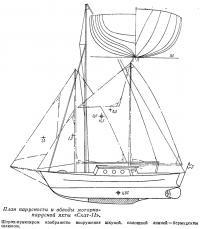 План парусности и обводы моторно-парусной яхты «Скат-II»