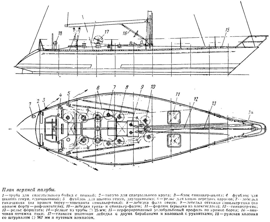 План верхней палубы «Вэнгард»