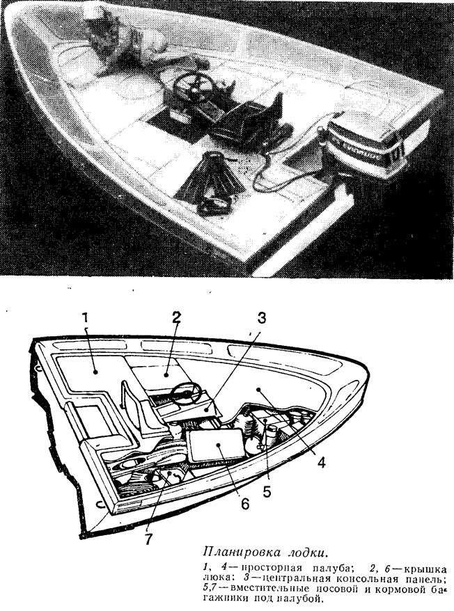 Лодки и моторы в вопросах и ответах