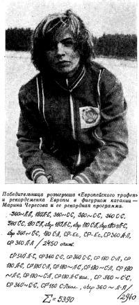Победительница «Европейского трофея» и рекордсменка Европы в фигурном катании — Марина Чересова