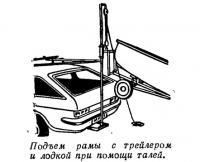 Подъем рамы с трейлером и лодкой при помощи талей