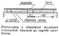 Подготовка к обработке основных плоскостей крыльев из гнутой заготовки