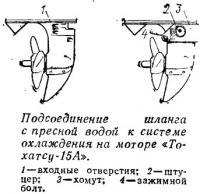 Подсоединение шланга с пресной водой к системе охлаждения на «Тохатсу-15А»