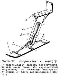 Подвеска гидролыжи к корпусу