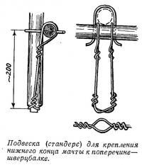 Подвеска (стандерс) для крепления нижнего конца мачты к поперечине — шверцбалке