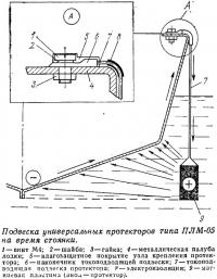Подвеска универсальных протекторов типа ПЛМ-05 на время стоянки