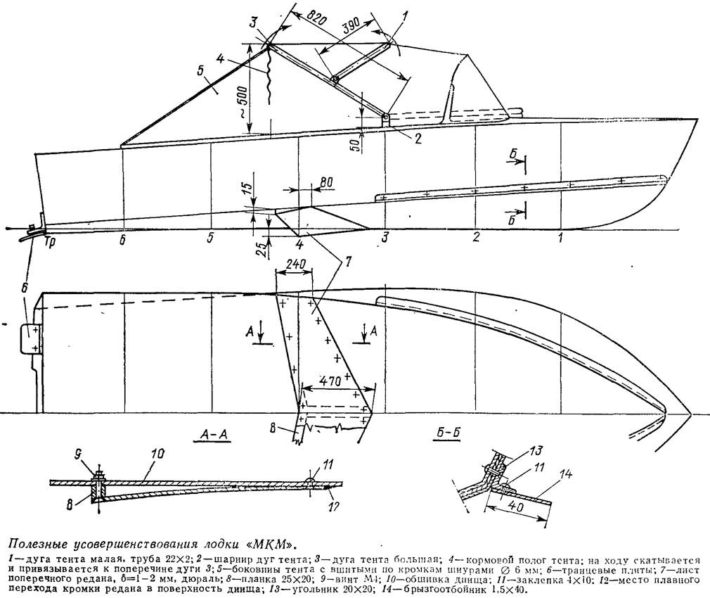 Ходовой тент для лодки пвх чертежи