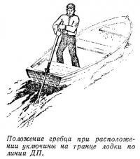 Положение гребца при расположении уключины на транце лодки по линии ДП