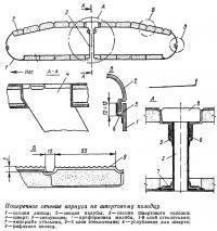Поперечное сечение корпуса по швертовому колодцу
