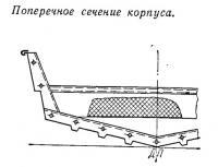 Поперечное сечение корпуса
