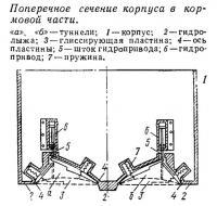 Поперечное сечение корпуса в кормовой части