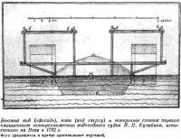 Поперечное сечение судна И. П. Кулибина
