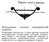 Поперечное сечение запорожской «чайки»