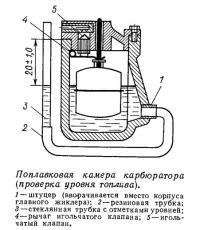 Поплавковая камера карбюратора (проверка уровня топлива)