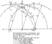 Последовательность построения дуг на планшете и разбивка их на градусные деления