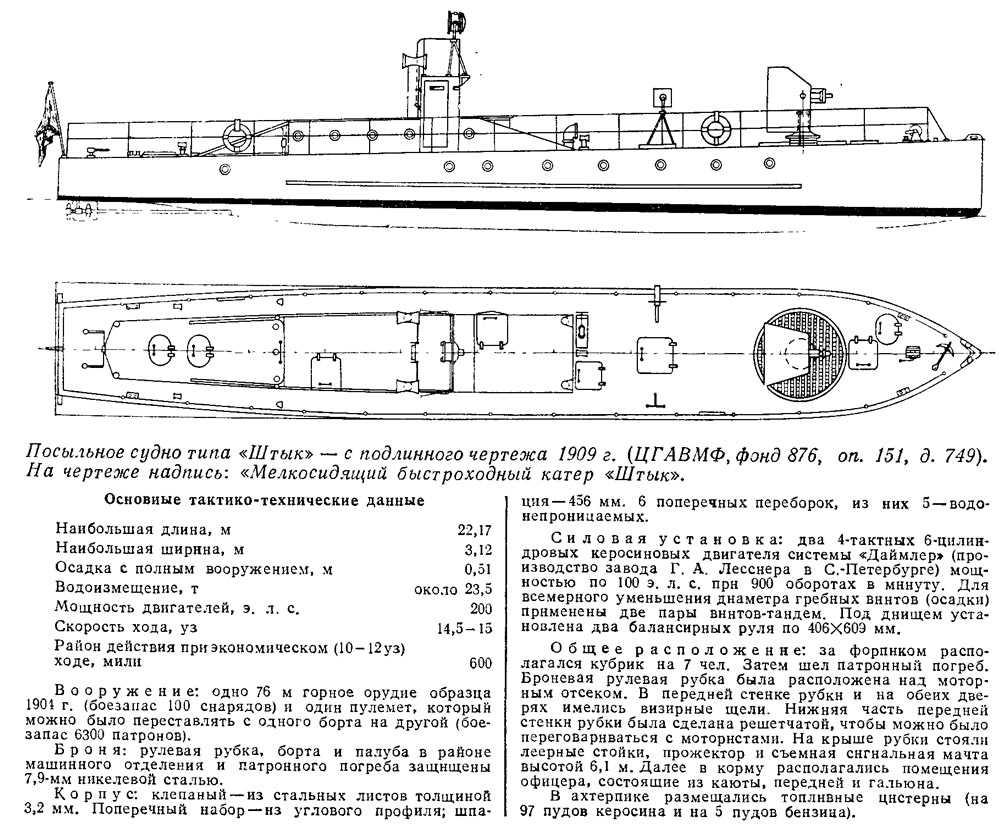 Посыльное судно типа «Штык»