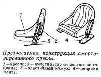 Предлагаемая конструкция амортизированного кресла
