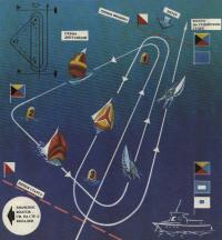 Пример использования флажных сигналов на дистанции гонки