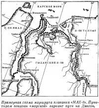 Примерная схема маршрута плавания «МАХ-4»