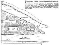 Примерная схема планировки водной станции